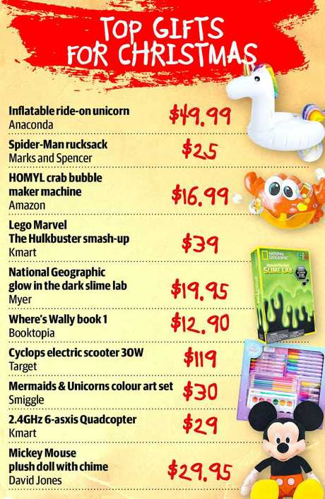 It's the thought that counts ... top gifts to buy kids this Christmas and some are surprisingly cheap.