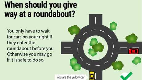 The actual rule states that you must give way to anyone who enters the roundabout before you.
