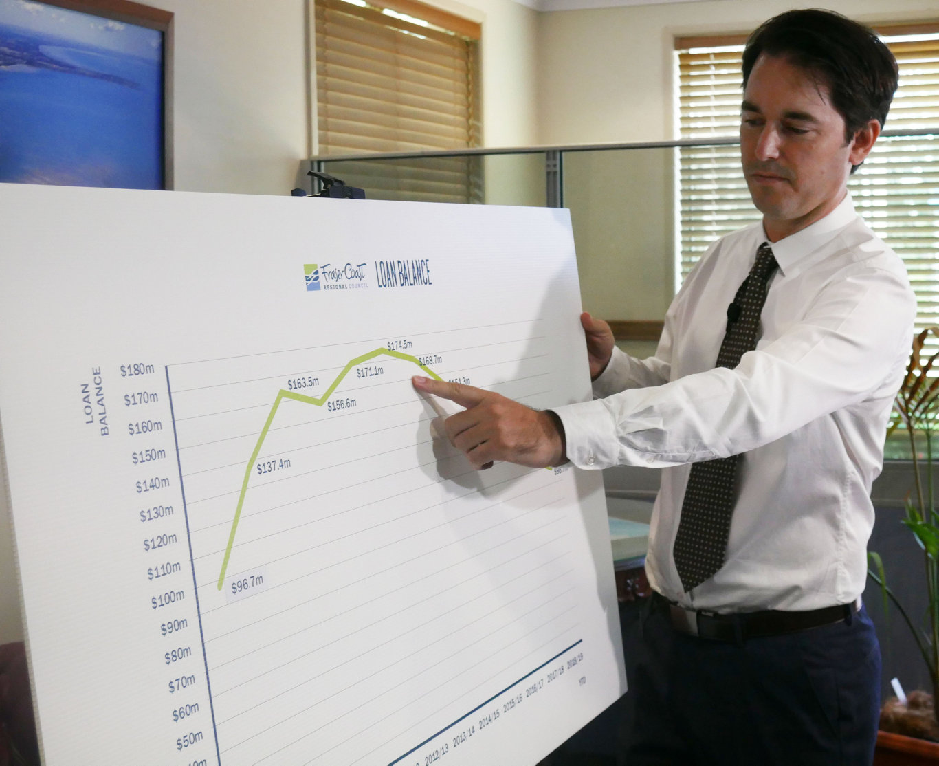 Fraser Coast Mayor George Seymour with a graph showing a decrease in the council's debt.
