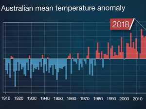 Graph proves Australia's heat isn't normal