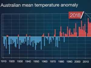 Graph proves Australia's heat isn't normal