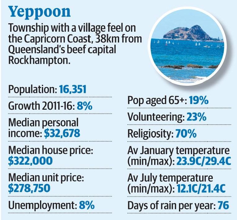 Retirees love Yeppoon's seaside village appeal.