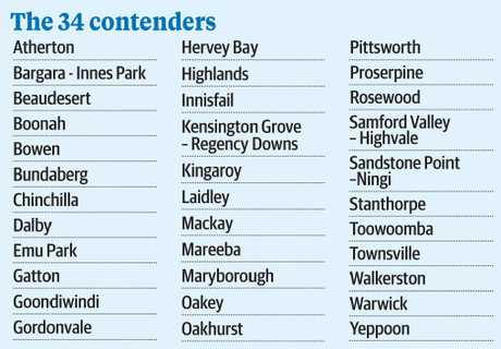 The 34 final contenders for Queensland's best place to retire.