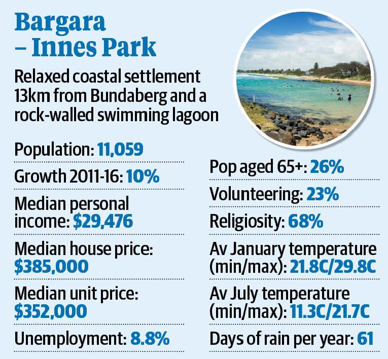 Bargara is a relaxed coastal settlement near Bundaberg.