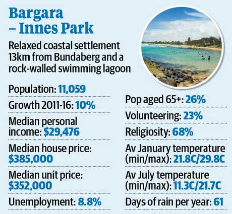 Bargara is a relaxed coastal settlement near Bundaberg.
