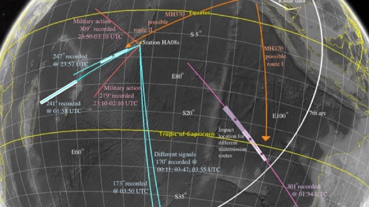 The two orange lines provide two potential new courses for MH370 after cross-examining ocean acoustic recordings and satellite data. Picture: Usama Kadri