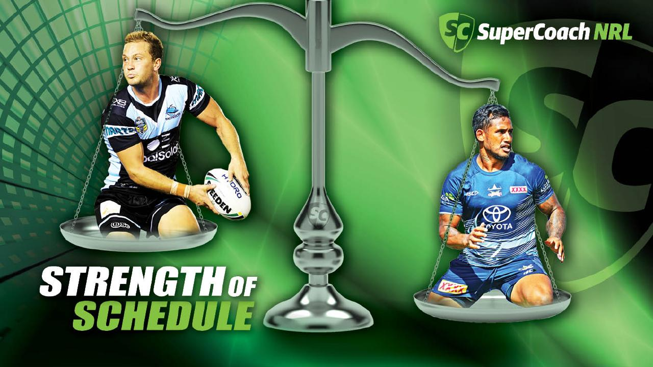SuperCoach NRL: 2019 Strength of Schedule.