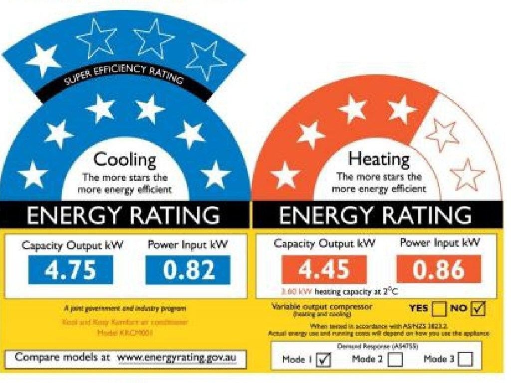 The current Australia/New Zealand specific energy rating label. Picture: Energy Rating website