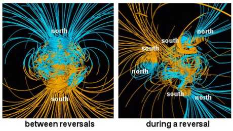 On the left, the Earth's magnetic field we're used to. On the right, a model of what the magnetic field might be like during a reversal. Picture: NASA/Gary Glazmaier