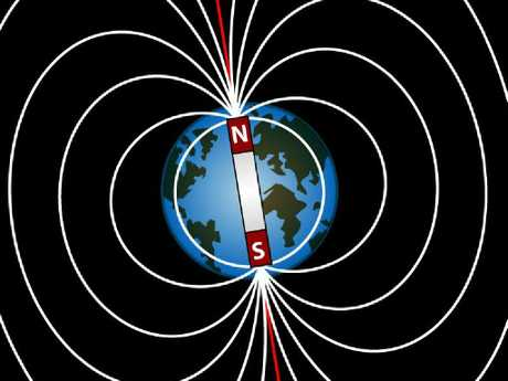 Earth has lines of magnetic force looping from North Pole to South Pole, creating Earth's protective magnetosphere. The straight line coming out of the North and South Poles represents Earth's axis of rotation.