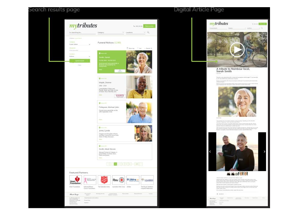 Premium obituary digital example