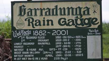 The Garradunga rain gauge.