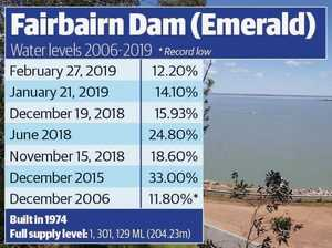 CQ DROUGHT: Fairbairn dam scarily close to record low