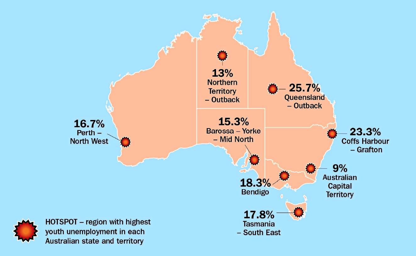 Youth unemployment hotspots across Australia
