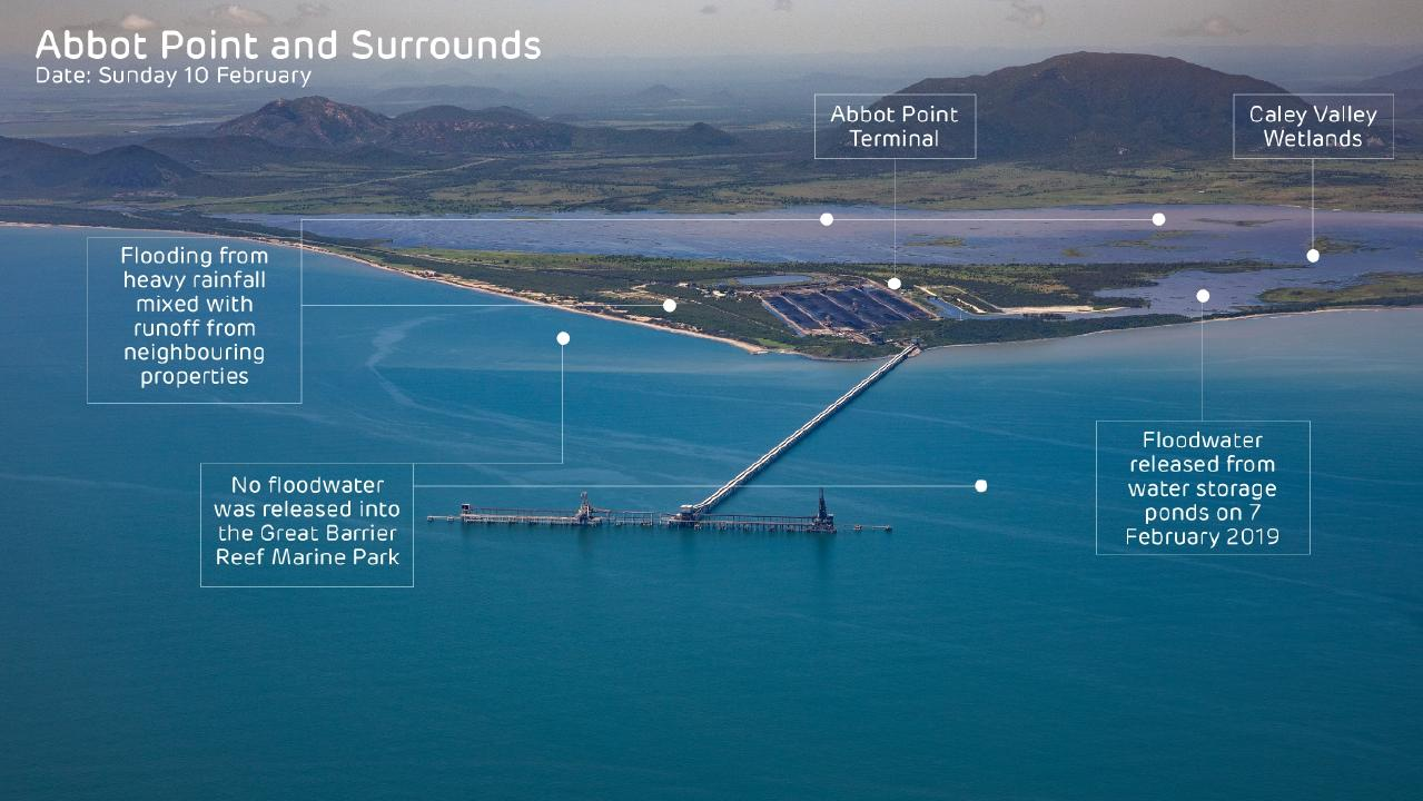 An infographic of the incident as supplied by Adani.