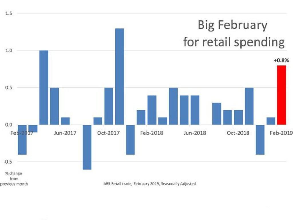 It was a big February for retail spending. Picture: ABS