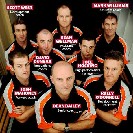 Melbourne's 2009 coaching staff.