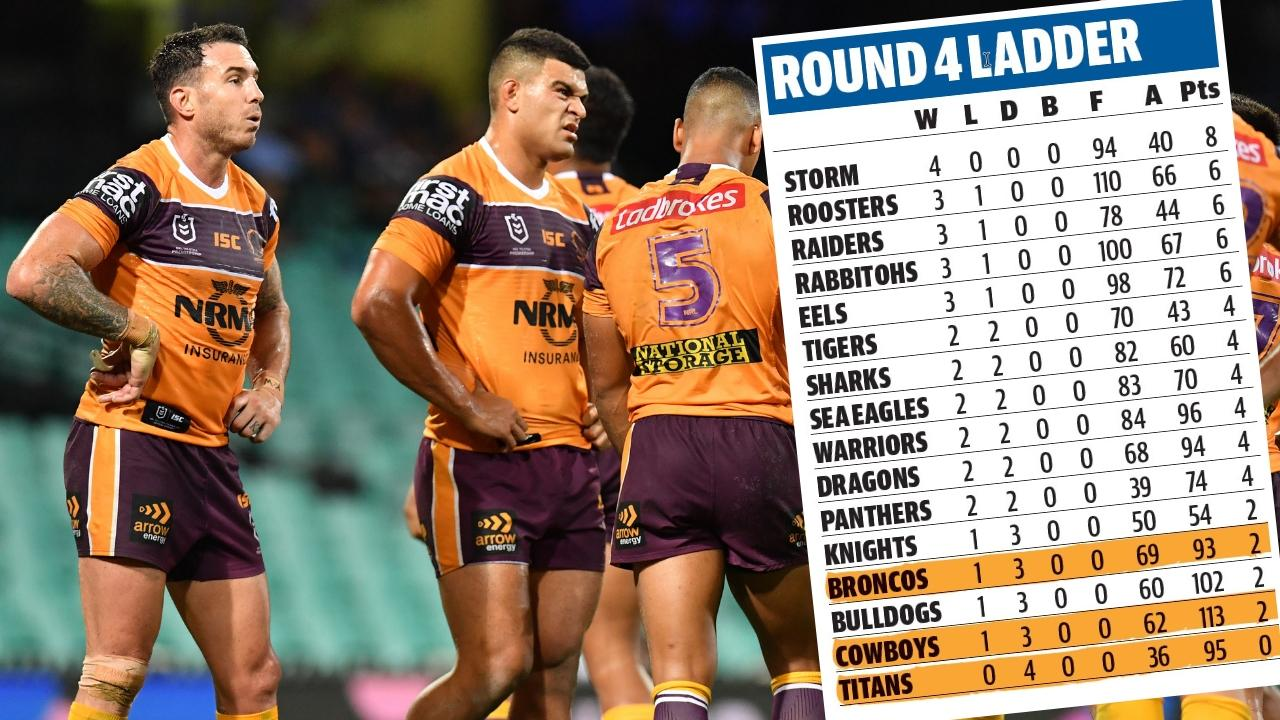 Could it get any worse for Queensland's NRL teams?
