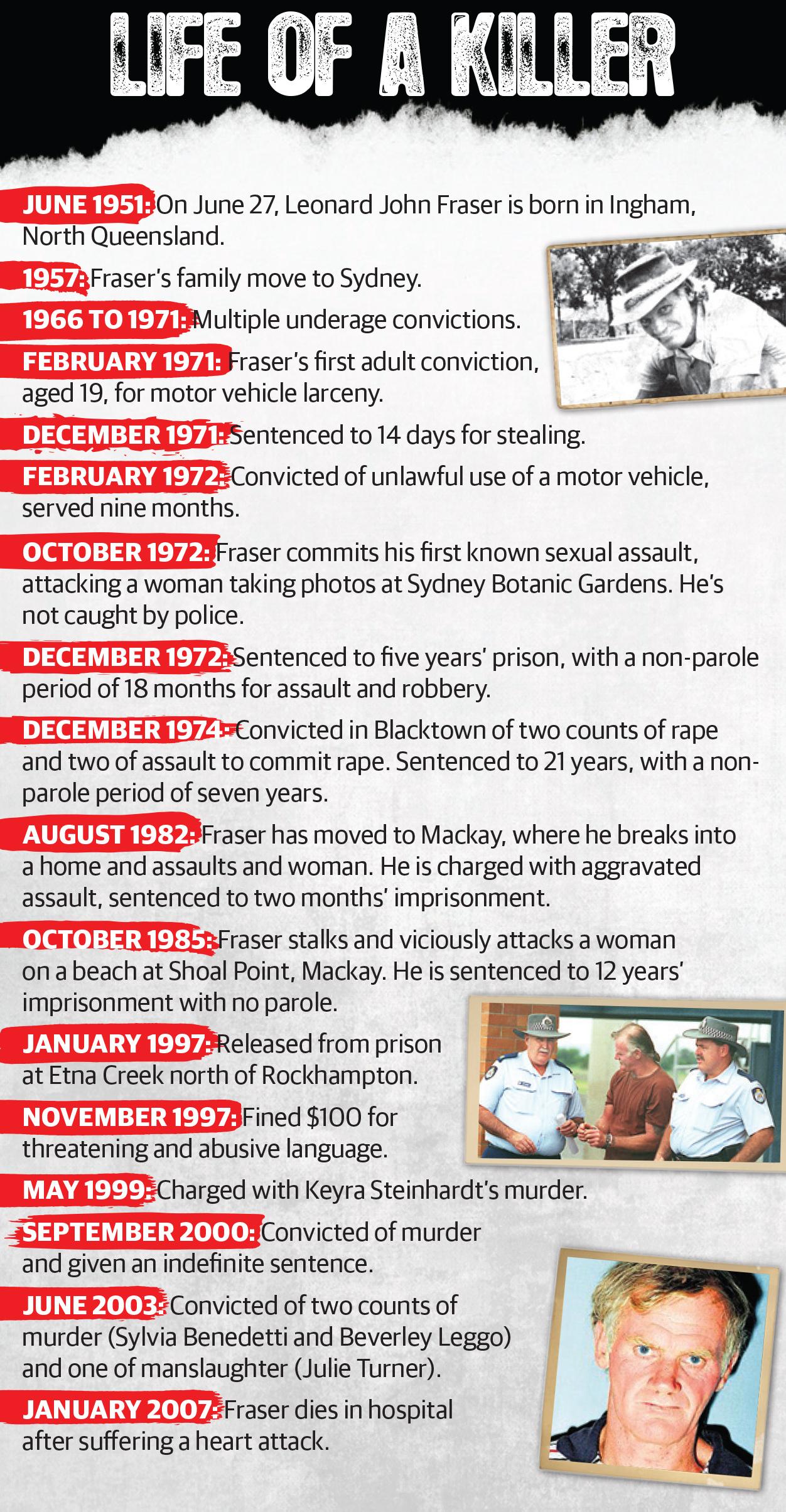 Leonard John Fraser's life of crime.