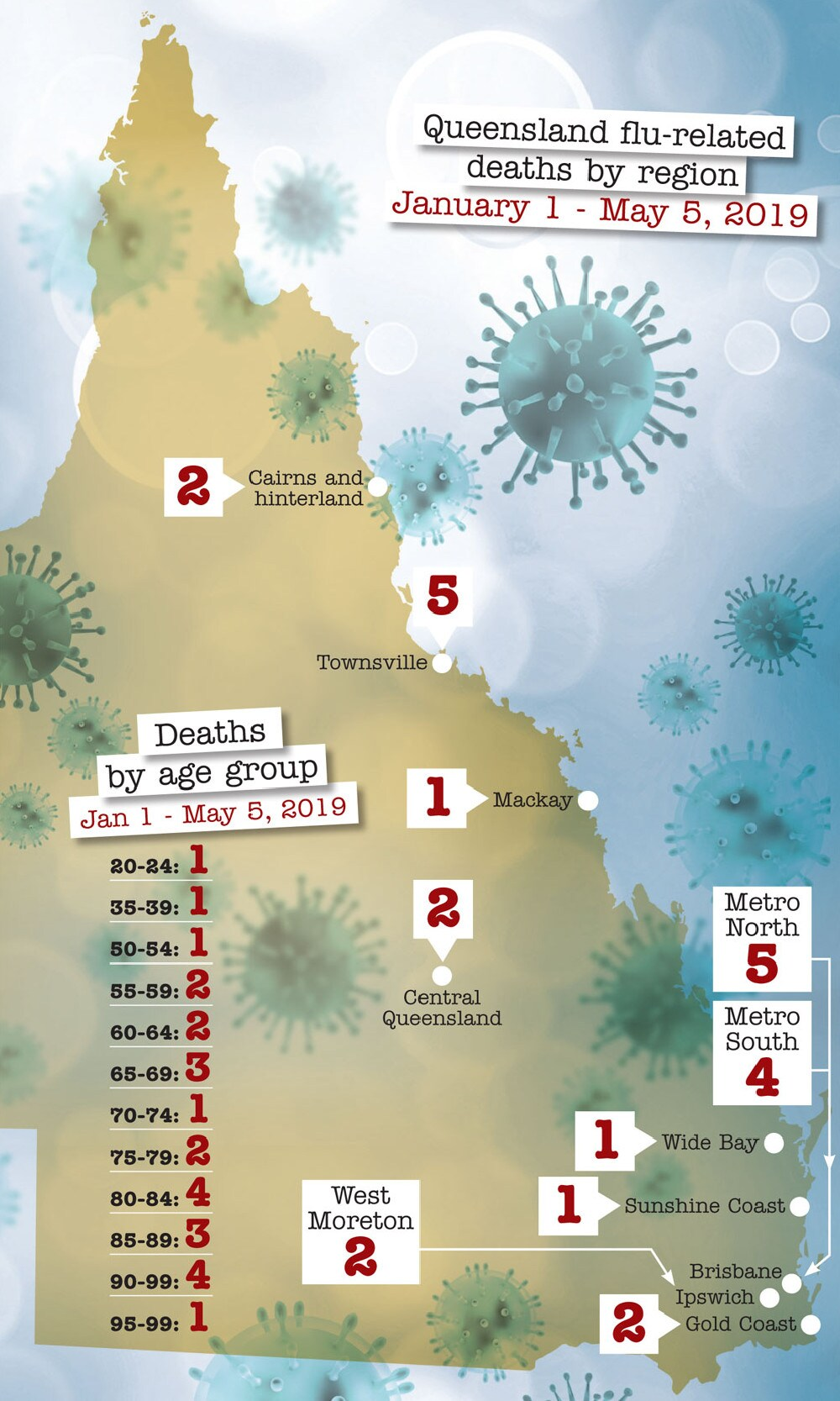 A map showing the locations of Queensland's flu deaths in 2018.