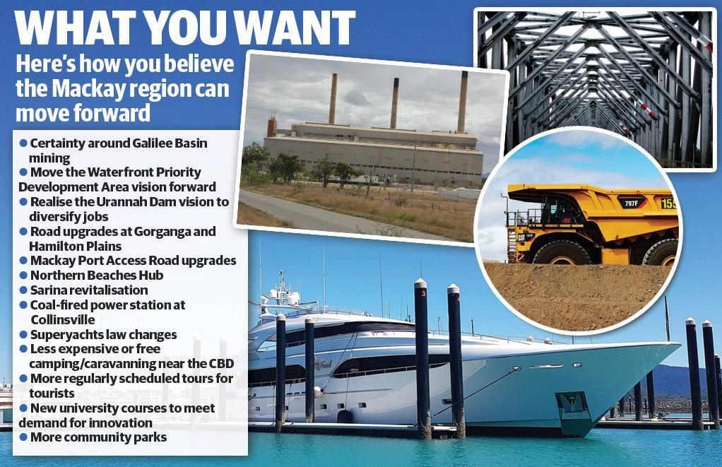 CLOCKWISE FROM TOP: Collinsville power station, Burdekin Bridge, mining equipment and a superyacht in Mackay Harbour Marina.