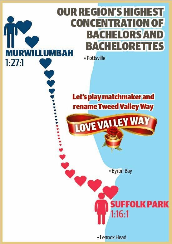 The bachelor and bachelorette hotspots on the Northern Rivers.