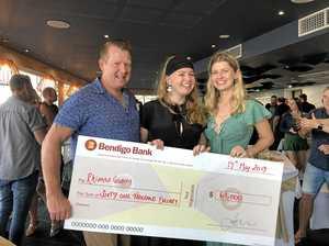 Generosity to help Rhianna's travel dreams come true