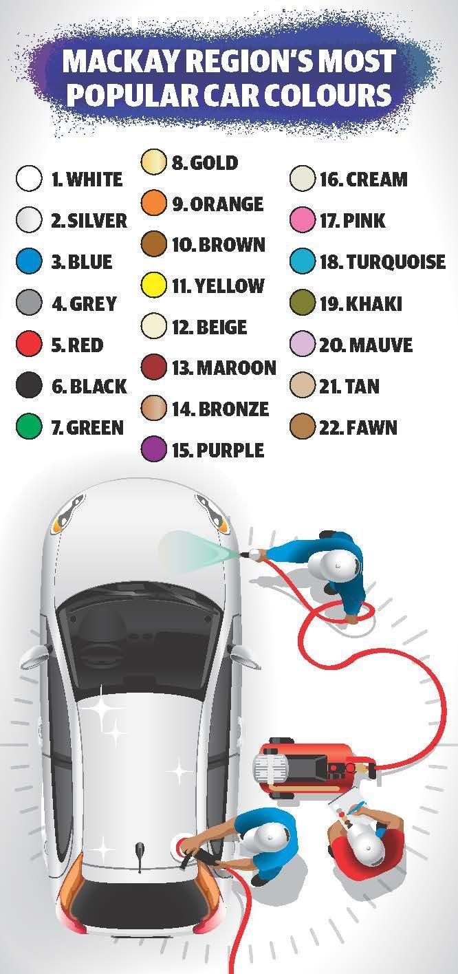 New data reveals Macka's favourite car colours.