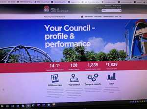 Mayors express concerns over new council comparison site