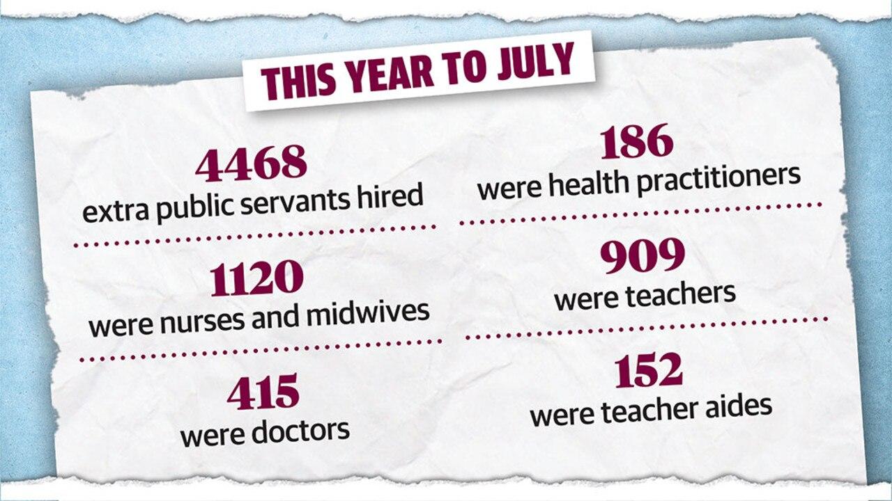 Queensland public service fat cat stats.