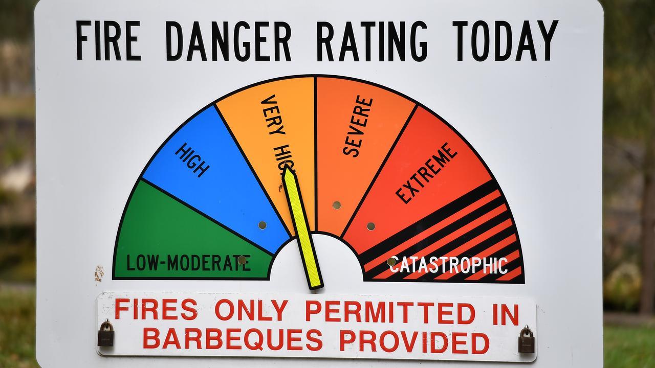 Fire danger signage