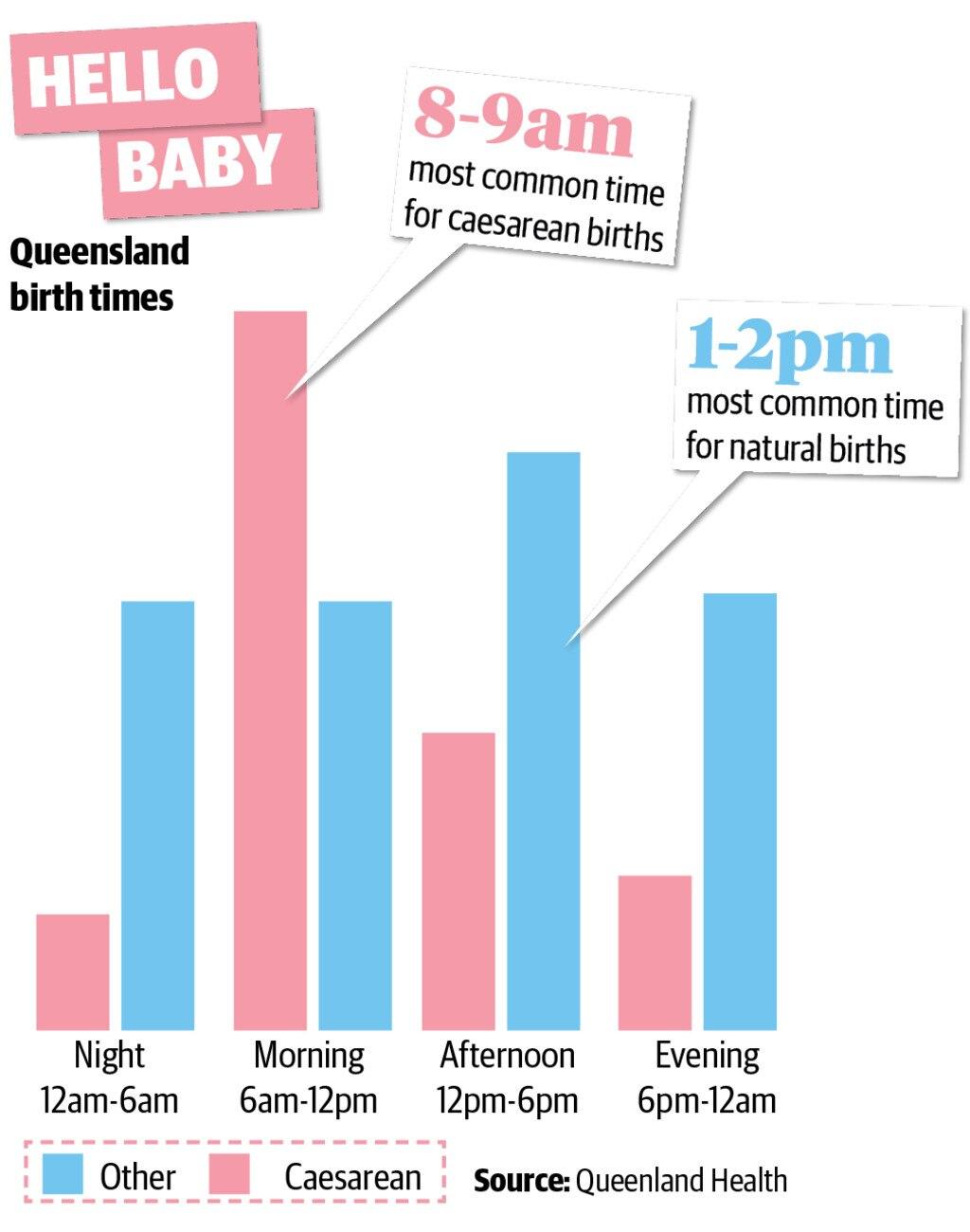 9 to 5 birthing statistics