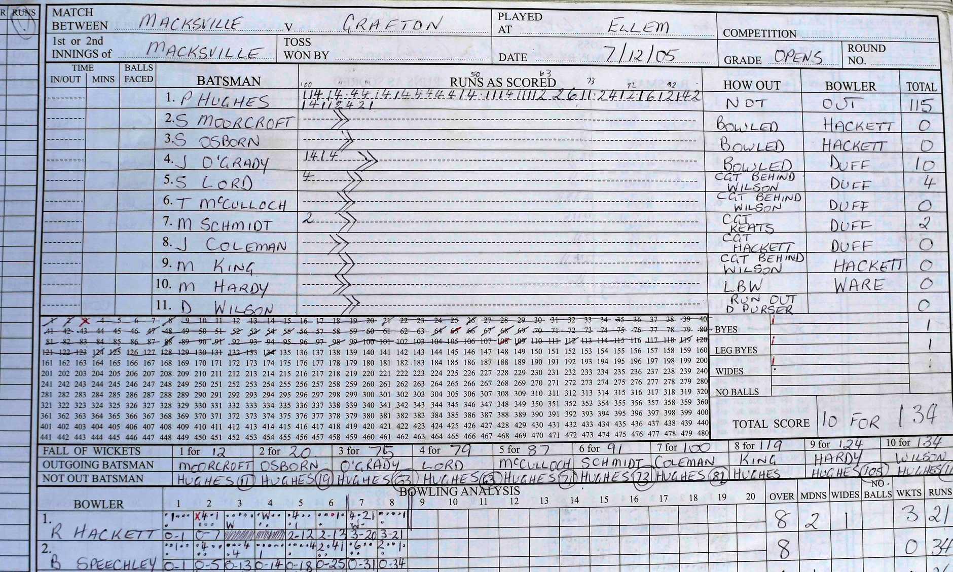 UNSTOPPABLE: 2005 Score book showing Macksville's Phillip Hughes scoring a ton against Grafton High School.