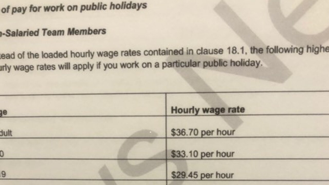 Grill'd revised public holiday rates. Picture: Supplied
