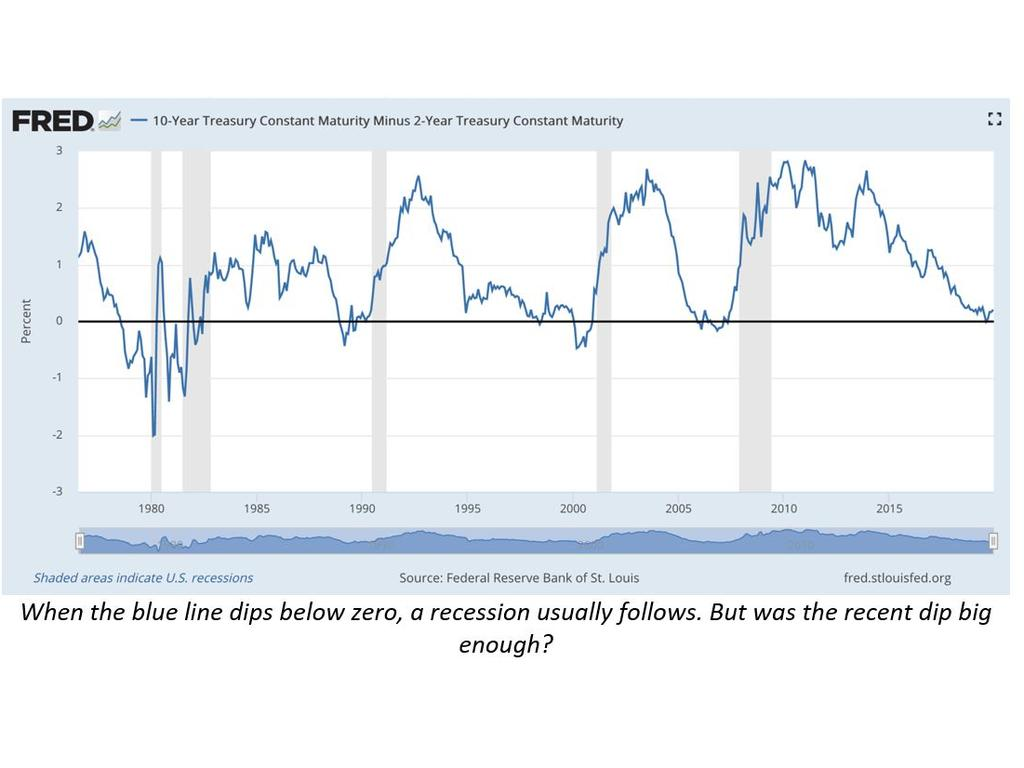 Are we headed for a recession? It certainly seems like it. Picture: Supplied