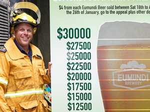 Eight ways your money can support bushfire relief