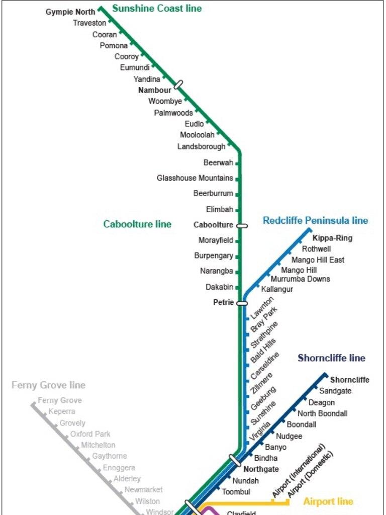 Northern suburbs train line