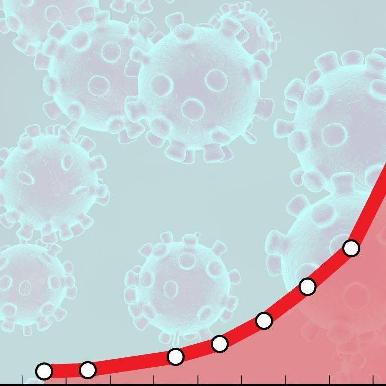 Confirmed cases of coronavirus around the world.