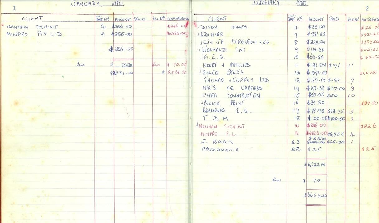 Matherson Crane Hire's original cashbook