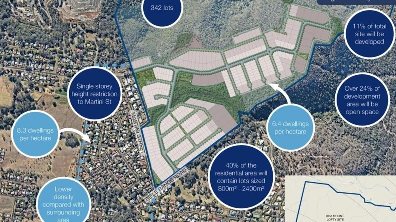 Defence Housing Australia's proposal for Mount Lofty.