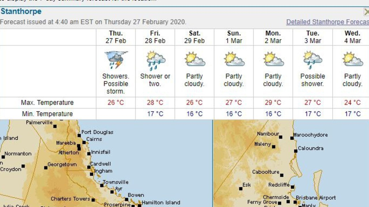 Seven day town forecast provided from the Bureau of Meteorology.