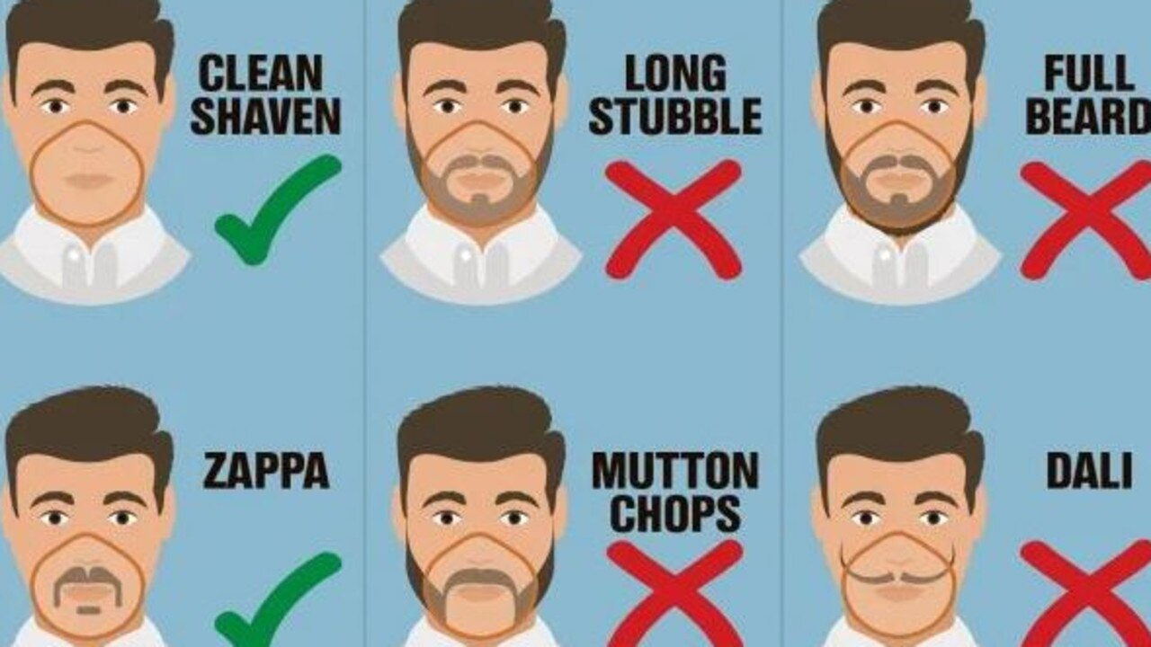 The NHS has put out a chart showing which beard styles are acceptable amid coronavirus outbreak. Picture: NHS