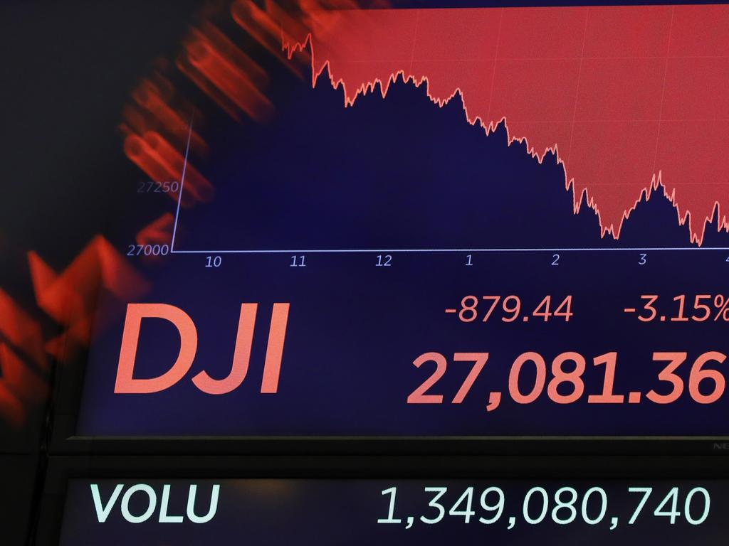 A screen above the floor of the floor of the New York Stock Exchange shows the closing number for the Dow Jones Industrial Average on Tuesday. Picture: AP