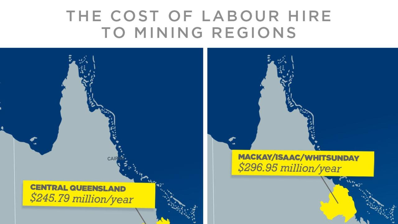 The cost of labour hire to mining regions. Picture: The McKell Institute.