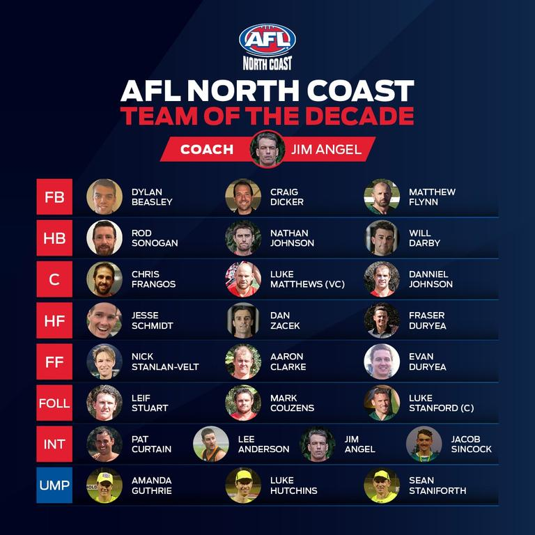 AFL North Coast honours it's leading players over the past decade.