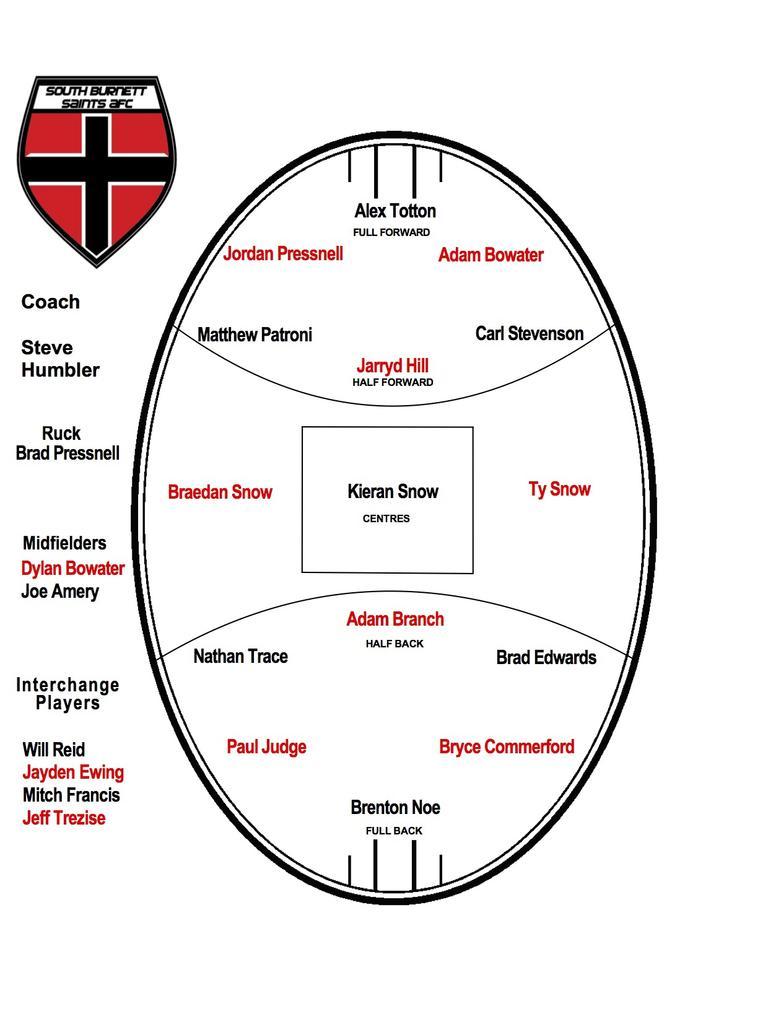 South Burnett Saints team of the Decade.
