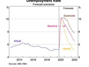 RBA's bleak prediction for Aussie jobs