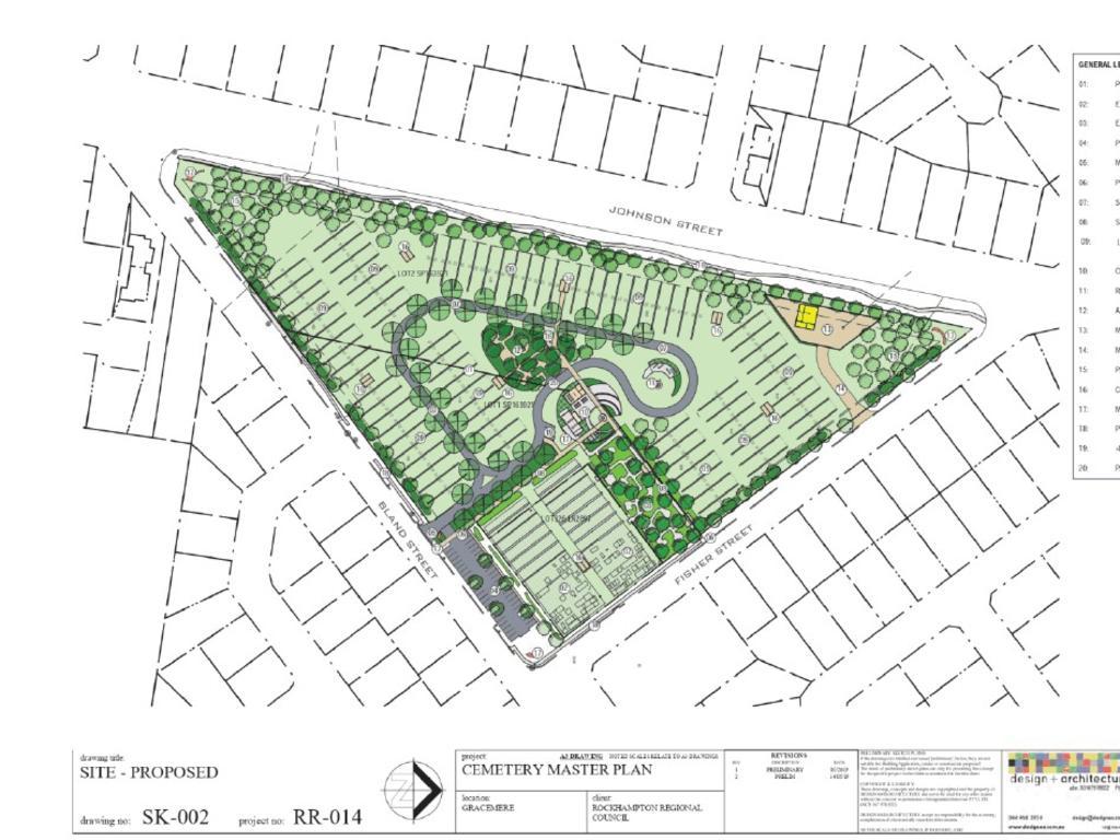 Gracemere cemetery extension plans