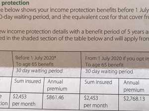 Income insurance premiums surge 220 per cent