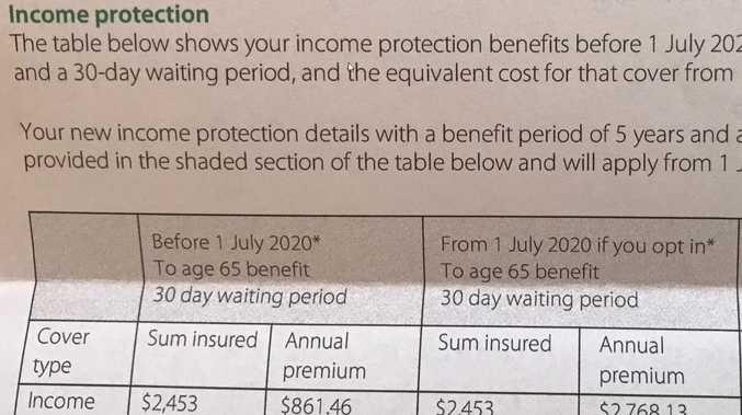 Income insurance premiums surge 220 per cent